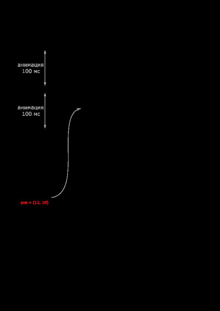 Мультиплеер в быстрых играх (части I, II) - 10