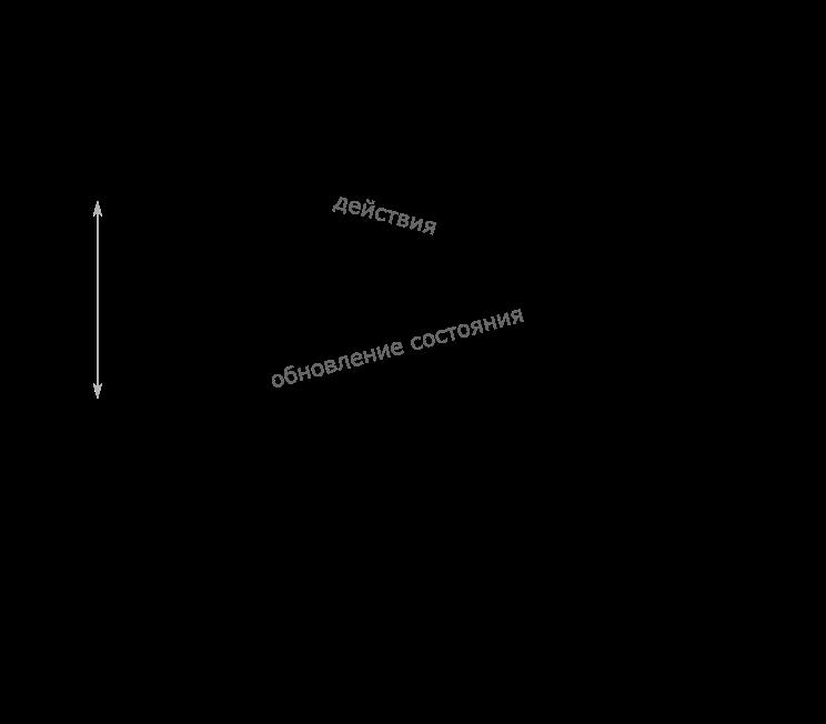 Мультиплеер в быстрых играх (части I, II) - 5