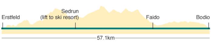 В Швейцарии открыт самый длинный в мире железнодорожный тоннель: 57 км - 5