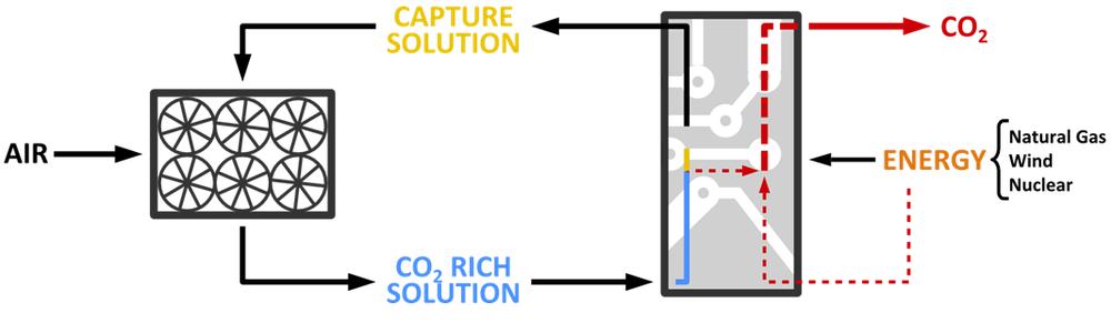 В Швейцарии запустят первый в мире завод по добыче CO₂ из атмосферы - 3