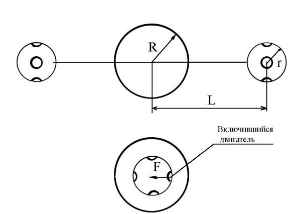 Всероссийская инженерная олимпиада для старшеклассников: Космические системы - 25