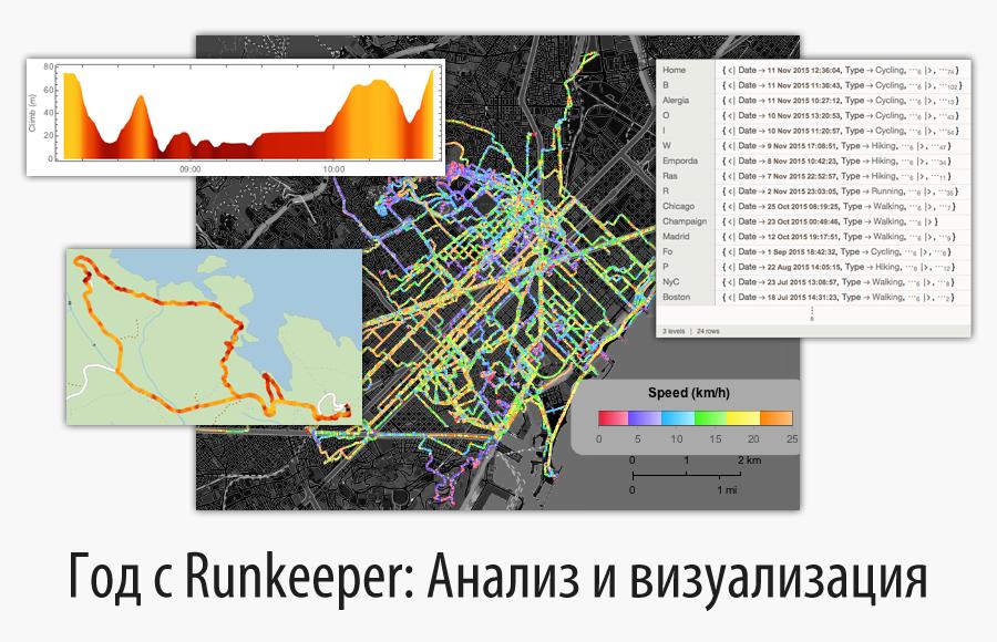 Год с Runkeeper: Анализ и визуализация геоданных о ваших путешествиях - 1
