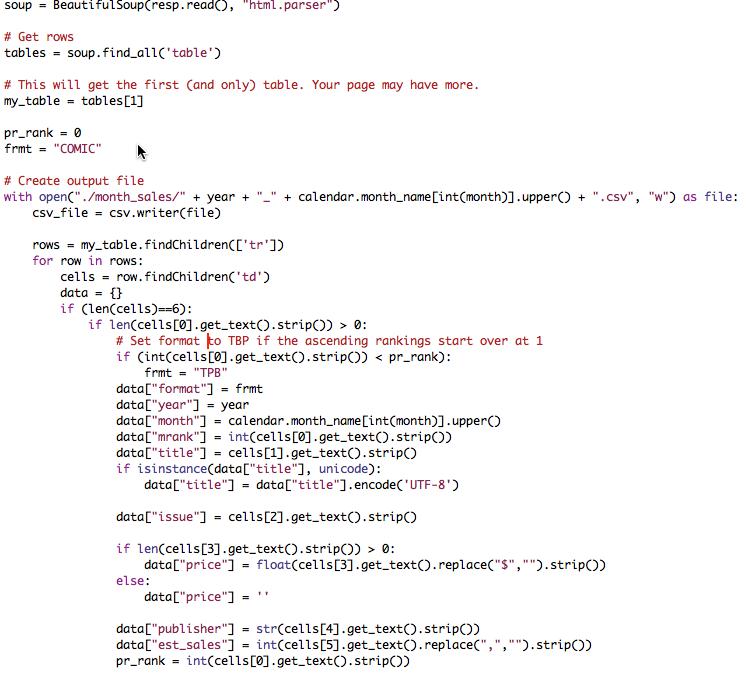 Как использовать Python для «выпаса» ваших неструктурированных данных - 5