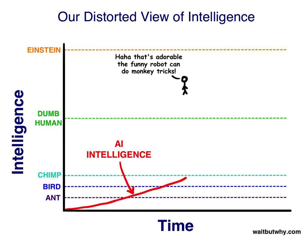 Искусственный интеллект меняет SEO быстрее, чем вы думаете - 3