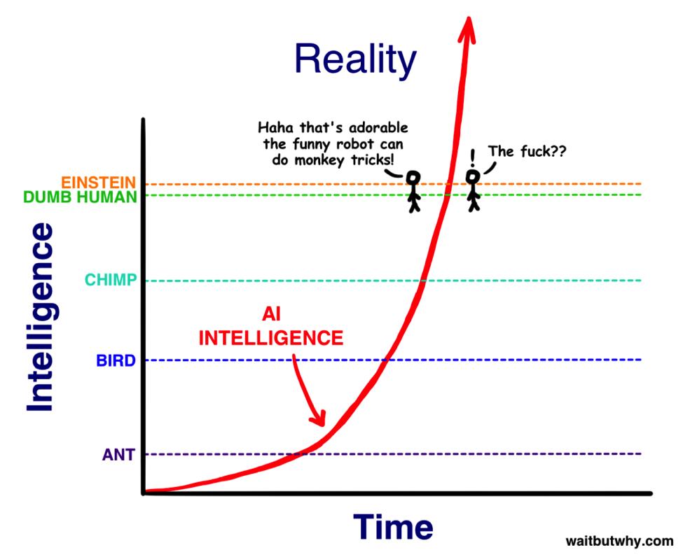 Искусственный интеллект меняет SEO быстрее, чем вы думаете - 4