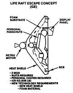 Прыжок с орбиты - 4