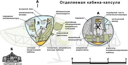 Прыжок с орбиты - 9