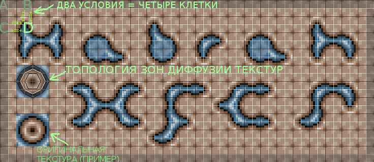 xfcRS — оригинальный лаконичный шустрый рендер сглаженных тайлов, «expansion fast cell — Rounded Squares» - 2