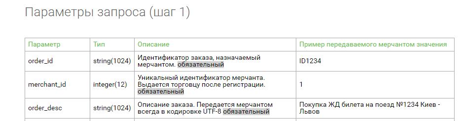 Как не дать частым релизам поломать ваше API, или пишем авто-тесты для открытого API и шлем результат в Telegram бот - 5