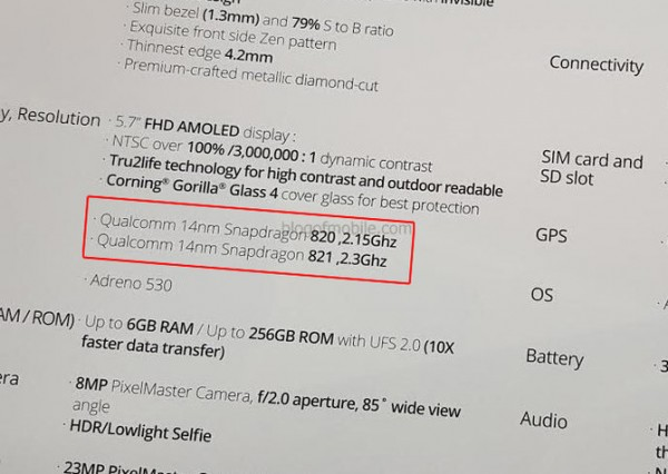 Смартфон Asus ZenFone 3 Deluxe получит две модификации с SoC Snapdragon 820 и 821