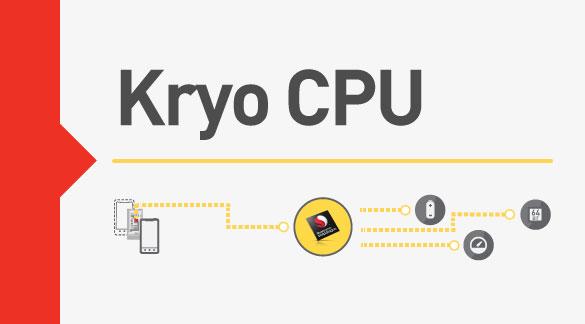 Процессорное ядро Qualcomm Kryo II получит в полтора раза больше транзисторов