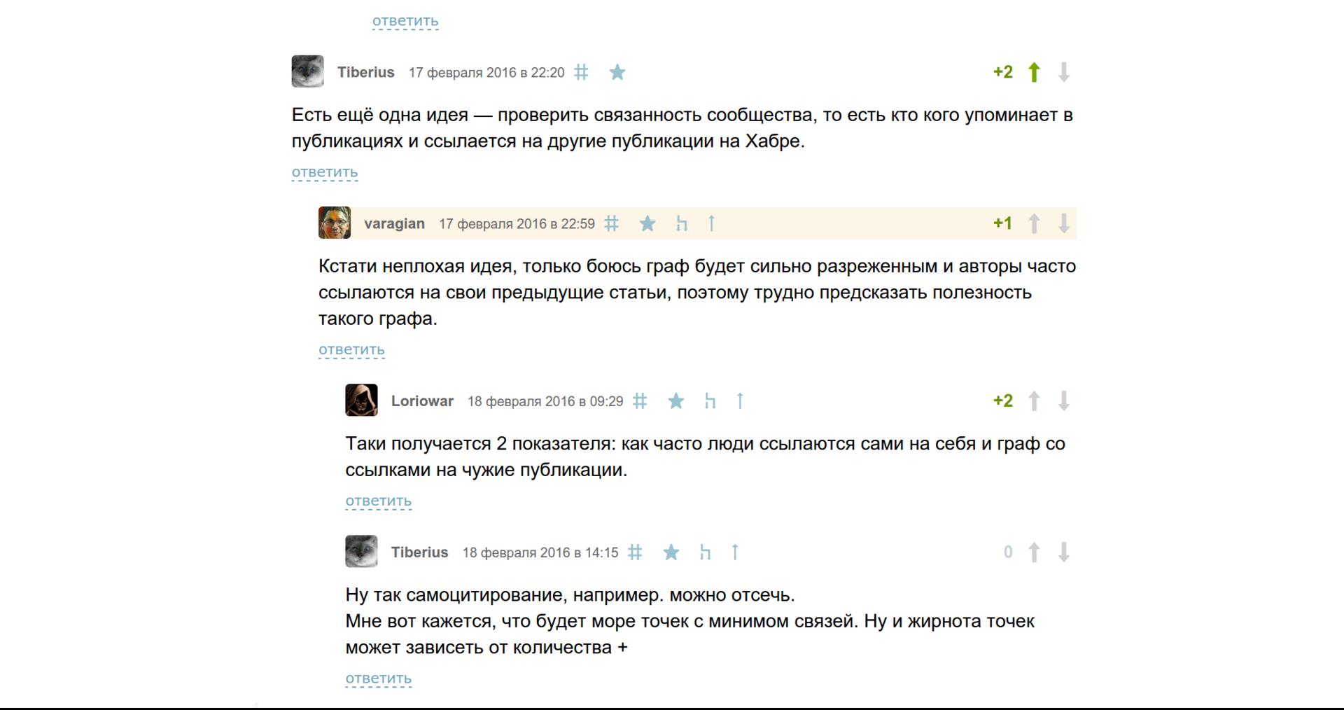 Граф цитирования статей Хабрахабра - 2