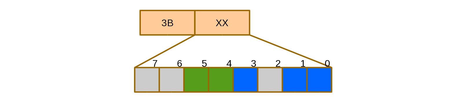 Протокол управления CD-чейнджером - 4