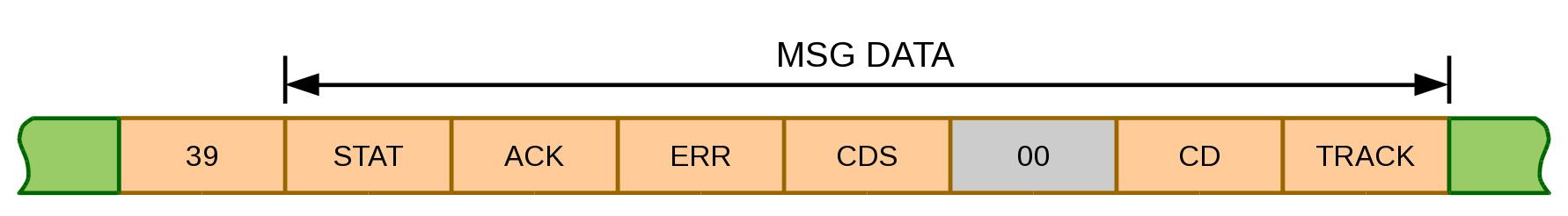 Протокол управления CD-чейнджером - 8