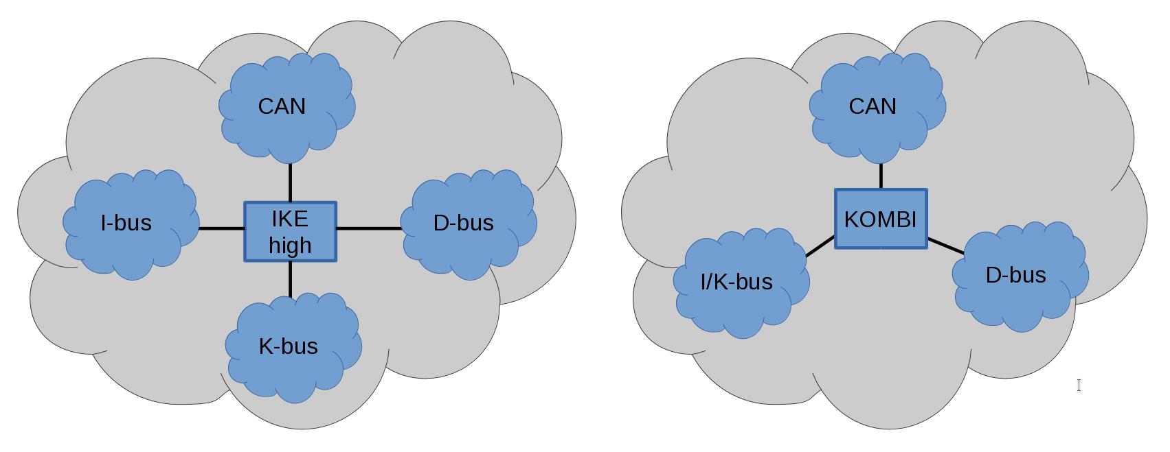 Протокол управления CD-чейнджером - 1