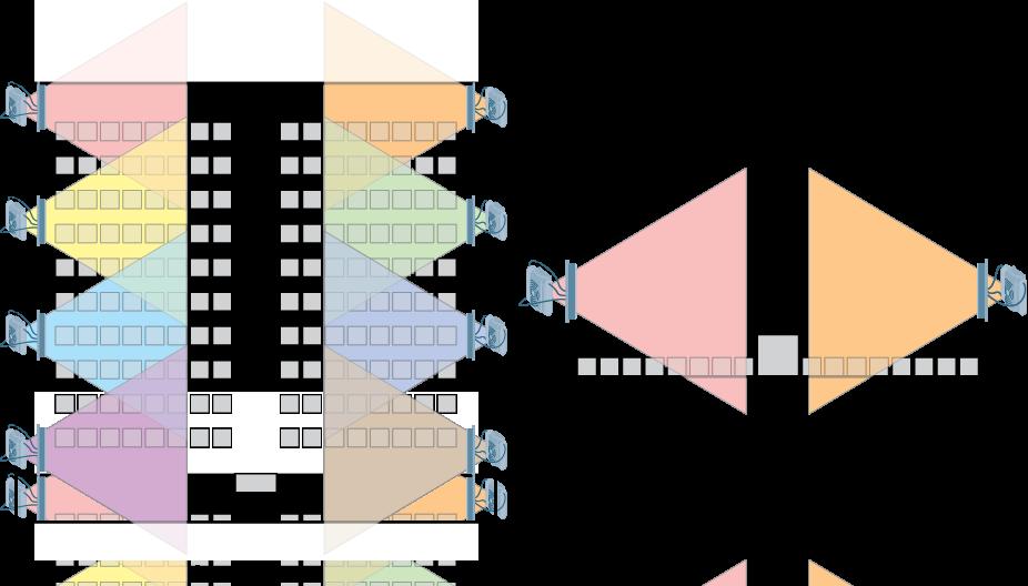 High-Density WiFi. Часть 1: пропуск в премьер-лигу. Часть 2: о подходах - 8