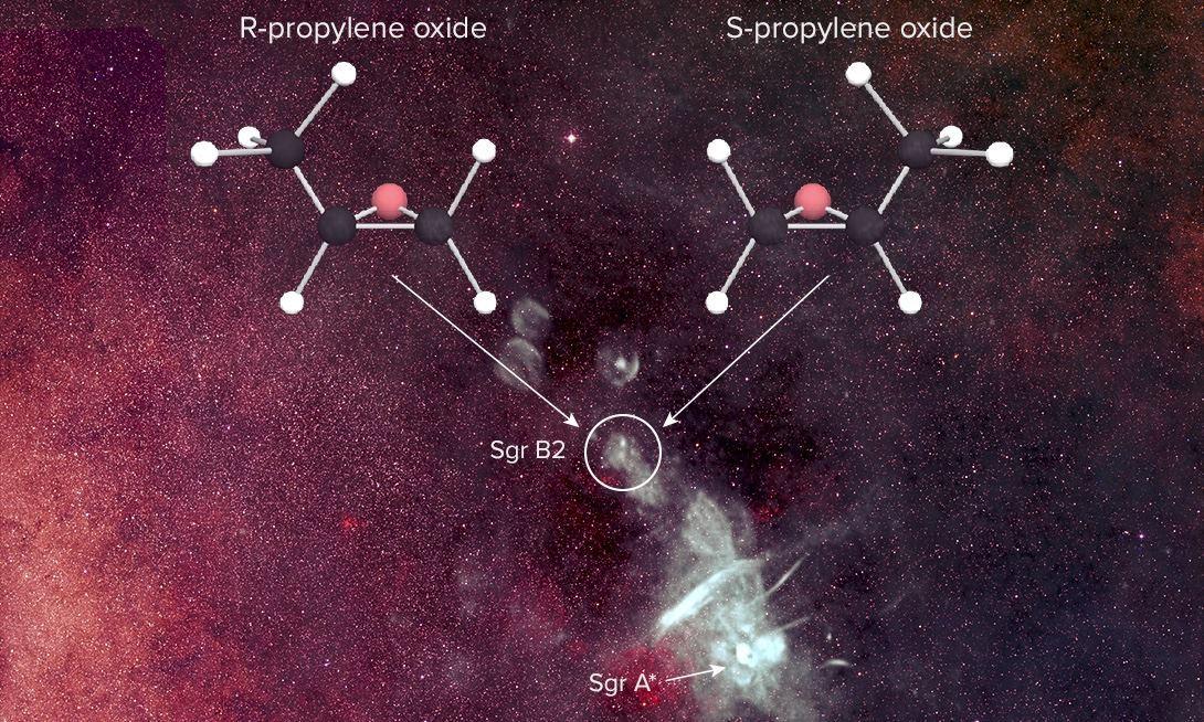 Астрономы впервые обнаружили хиральную молекулу органического соединения в межзвездном пространстве - 1