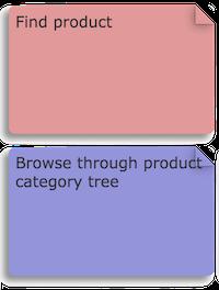 О важности User Stories - 3