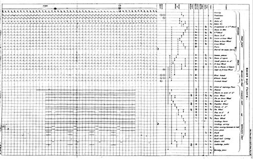 Распутывая историю Ады Лавлейс (первого программиста в истории) - 54