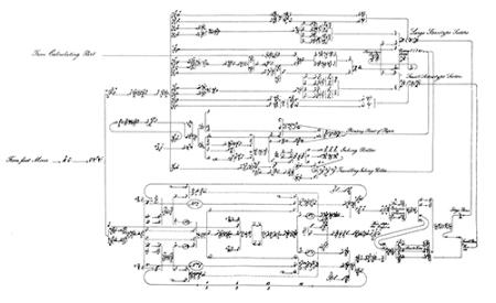 Распутывая историю Ады Лавлейс (первого программиста в истории) - 55