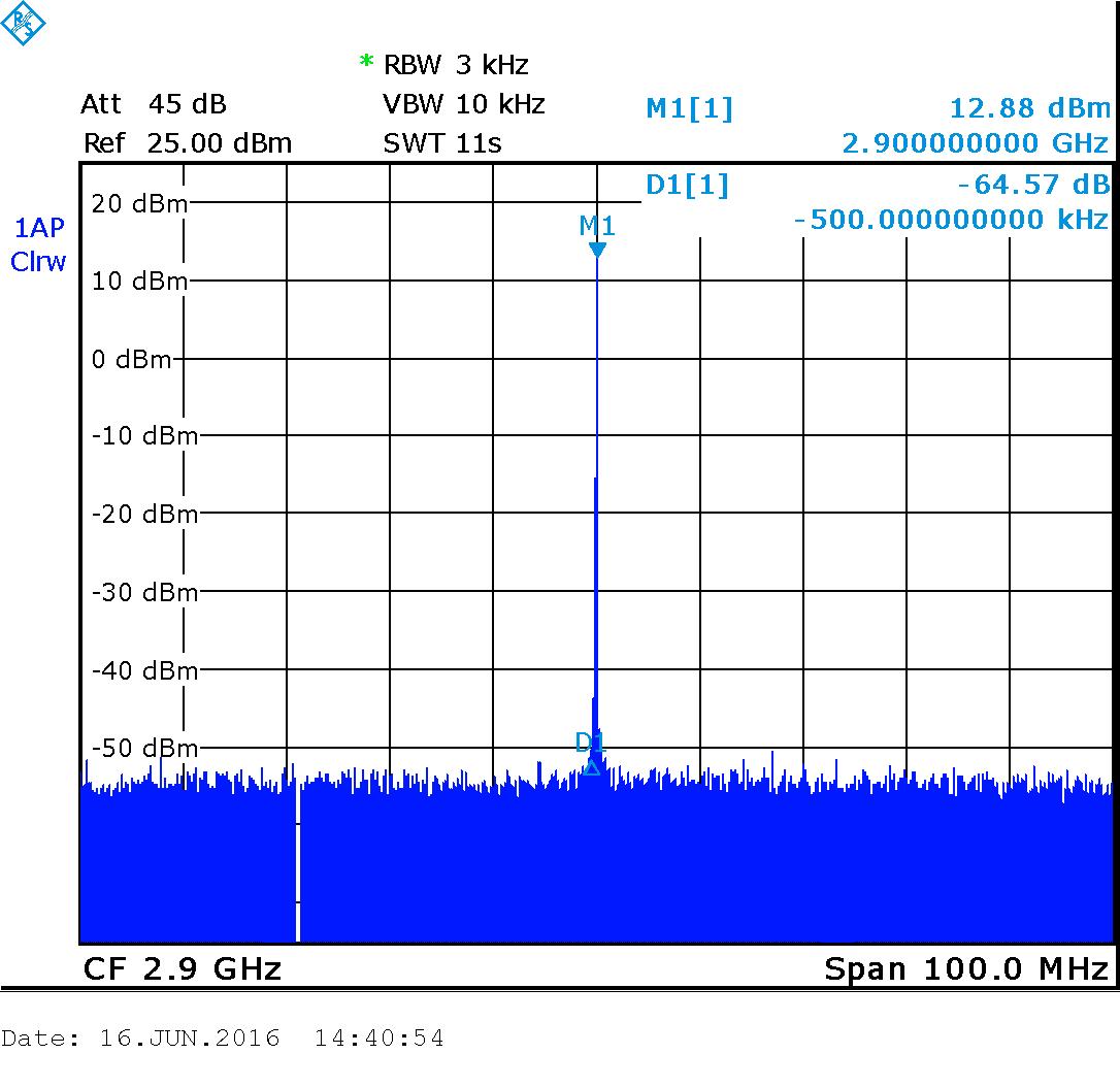USB Генератор СВЧ - 11