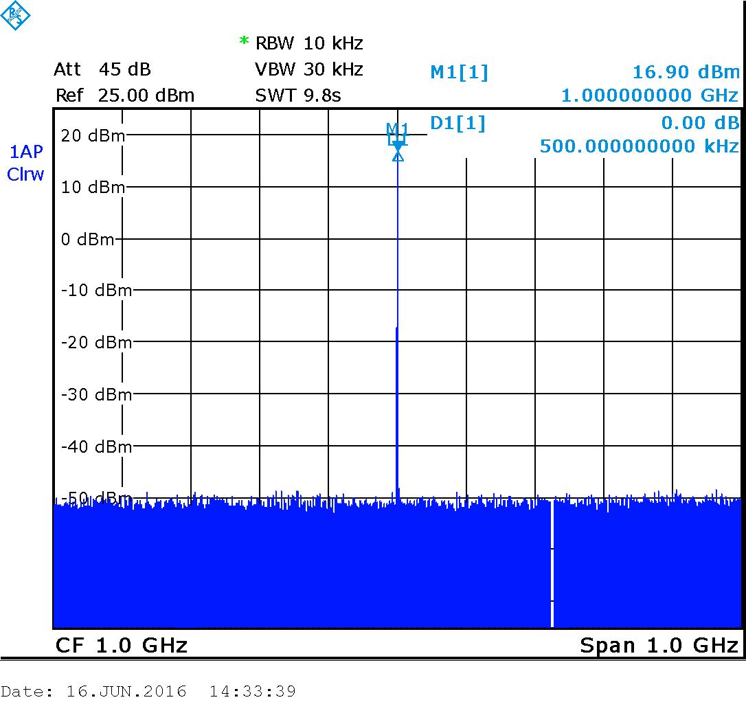 USB Генератор СВЧ - 6