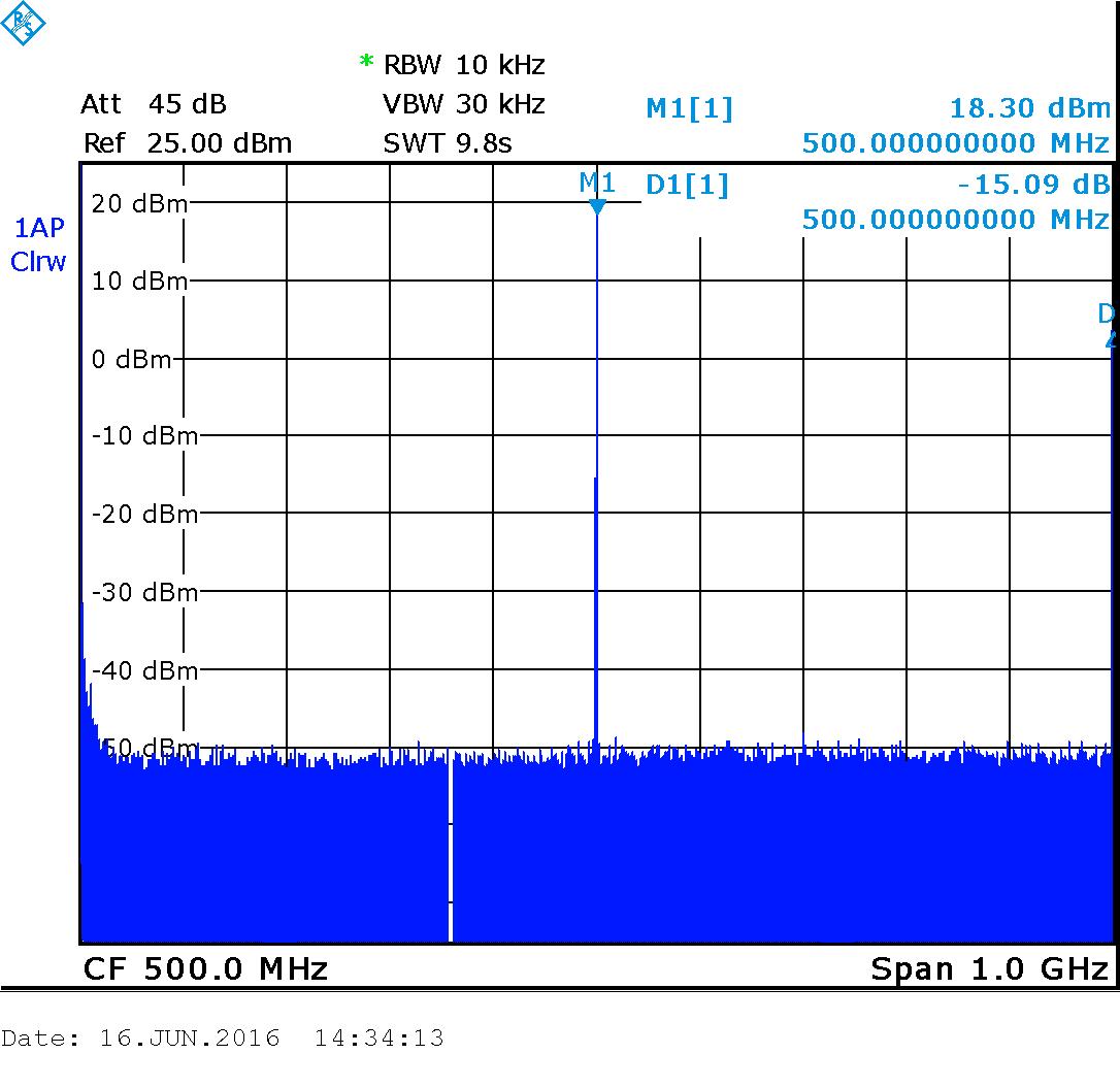 USB Генератор СВЧ - 7