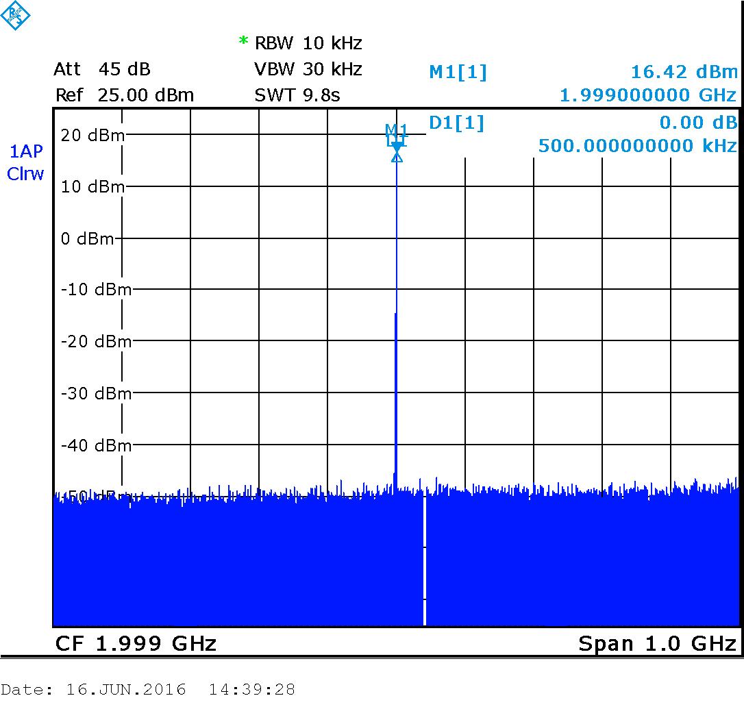 USB Генератор СВЧ - 9