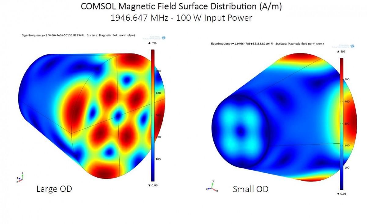 Новое объяснение принципа работы «невозможного» двигателя EmDrive: это все фотоны - 2