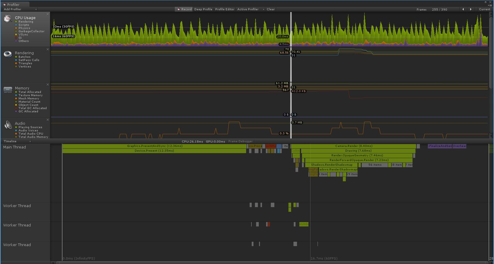 Особенности кэширования компонентов в Unity3D - 1
