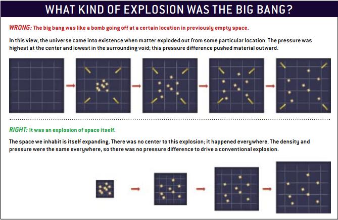 Спросите Итана №60: почему энергия исчезает из Вселенной? - 2