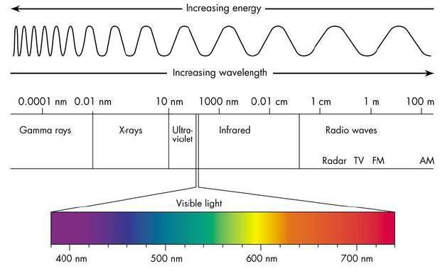 Спросите Итана №60: почему энергия исчезает из Вселенной? - 4