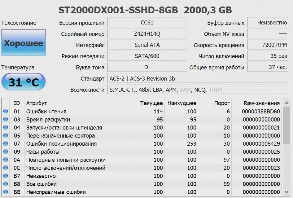 Обзор Lenovo Ideacentre Y900 - 24