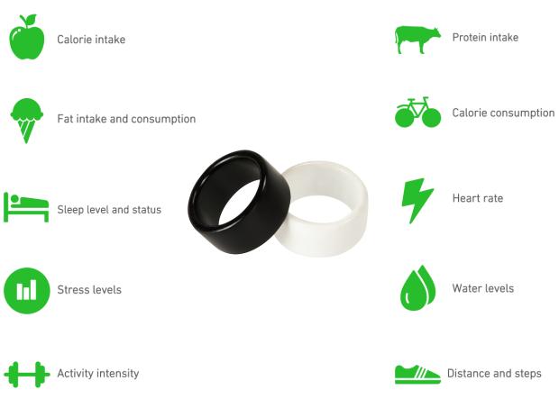 Bio Ring: кольцо-трекер с пульсометром и неинвазивным подсчетом потребялемых калорий - 1