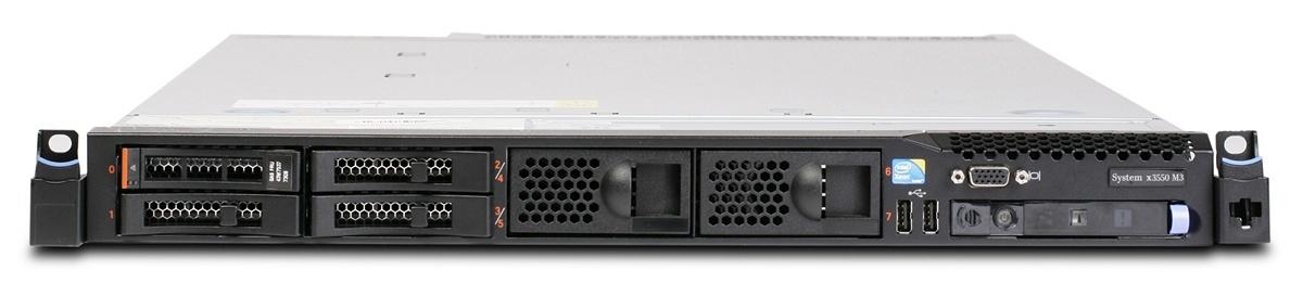 Самые популярные модели refurbished-серверов - 21