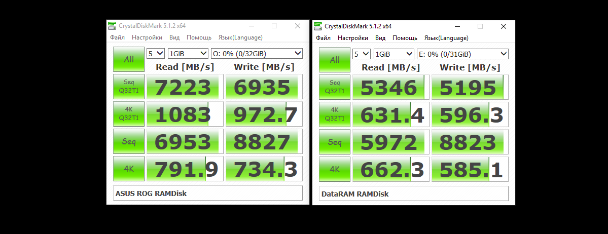 RAMDisk, или что делать если у вас в компьютере 128 гигабайт оперативной памяти - 7