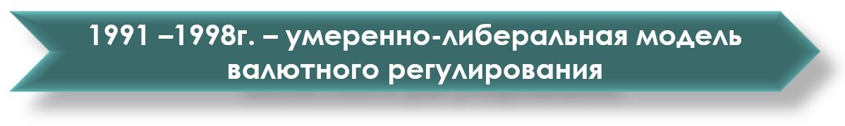 История валютных отношений в России: краткий экскурс с картинками - 11