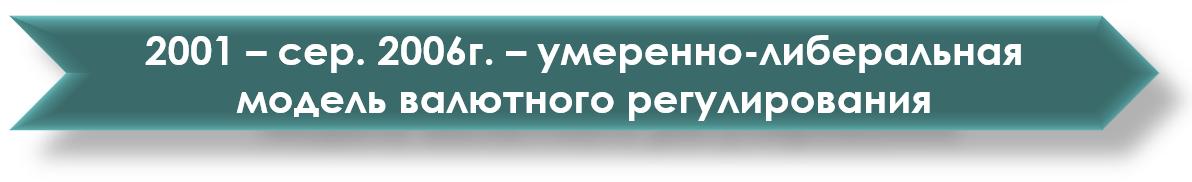 История валютных отношений в России: краткий экскурс с картинками - 15