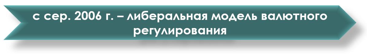 История валютных отношений в России: краткий экскурс с картинками - 16