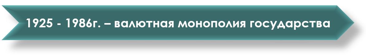 История валютных отношений в России: краткий экскурс с картинками - 5