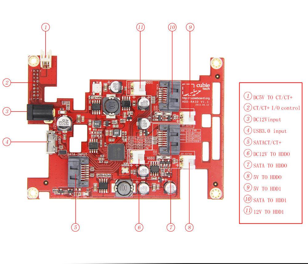 Анонсирован Cubieboard 5-Cubietruck Plus и HDD-RAID Shield - 23