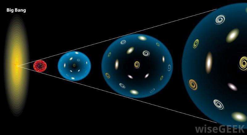 Спросите Итана №64: что происходит с материей при расширении Вселенной? - 1