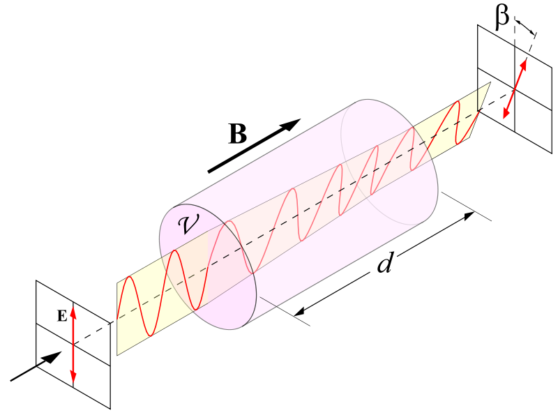 Спросите Итана №66: магнетизм издалека - 6