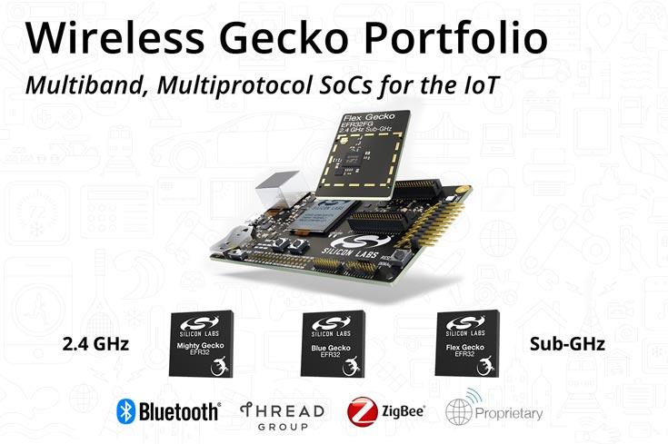 Новые SoC Silicon Labs образуют три семейства
