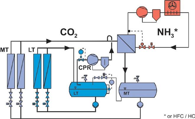 Охлаждение ЦОД: опыт Bluon Energy, Emerson, Star Refrigeration, Asetek и CoolIT Systems - 3