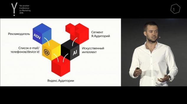 Яндекса Аудитории, позволяют выделить нужный сегмент своей аудитории