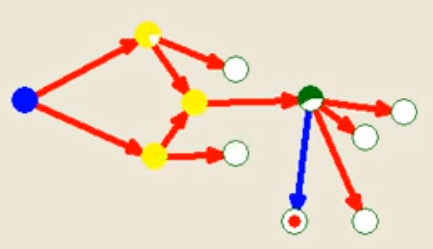 Драм-машина на нейронной сети - 3