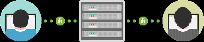 Как HTTP-2 сделает веб быстрее - 17