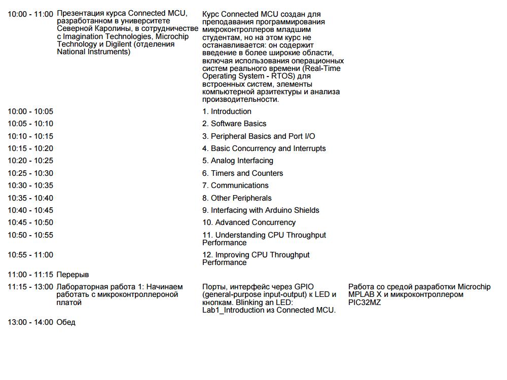 Семинары по введению во всё: от верилога и цифровой логики до микроархитектуры встроенных процессоров и RTOS-ов - 12