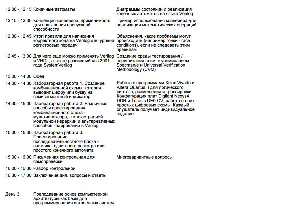 Семинары по введению во всё: от верилога и цифровой логики до микроархитектуры встроенных процессоров и RTOS-ов - 6